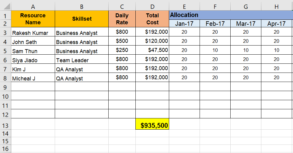 Project in Excel Addin Projects resource allocations
