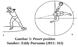 Power Position