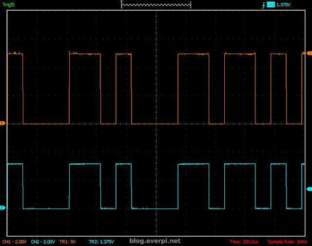 transmissao serial arduino raspberry pi sinal