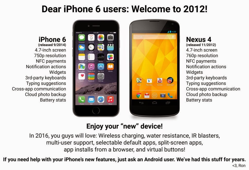 Apple Iphone 6 Vs Samsung Nexus 4