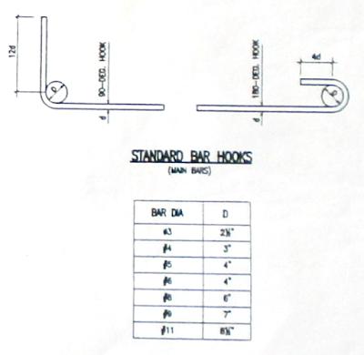Standard Bar Hooks