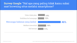 Rangkuman Tips Optimasi Blog Oleh Google Adsense Indonesia