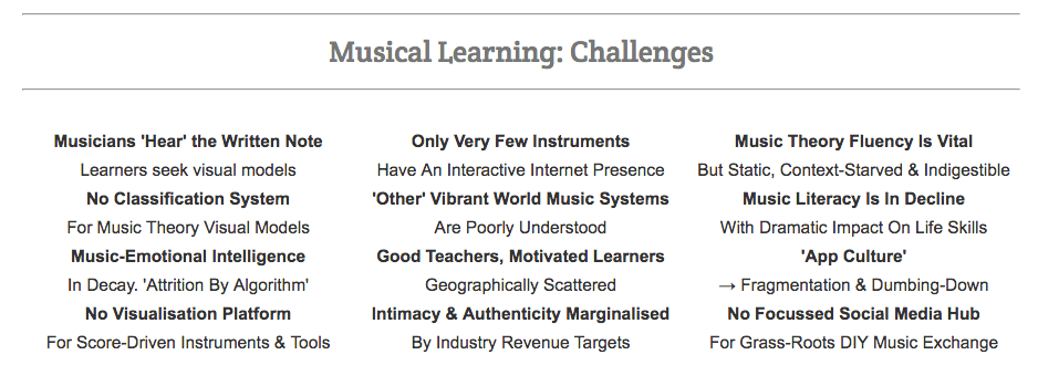 Music Visualisation Aggregator Platform: Challenges #VisualFutureOfMusic #WorldMusicInstrumentsAndTheory