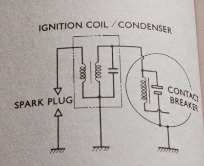 Honda CG 125 ignition system