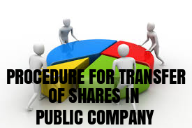 Procedure-Transfer-Shares-Public-Company