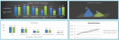 Agile Project Status Report Template