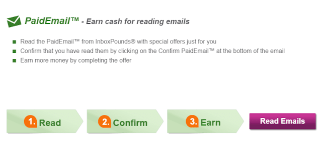 PaidEmails® on Inbox Pounds