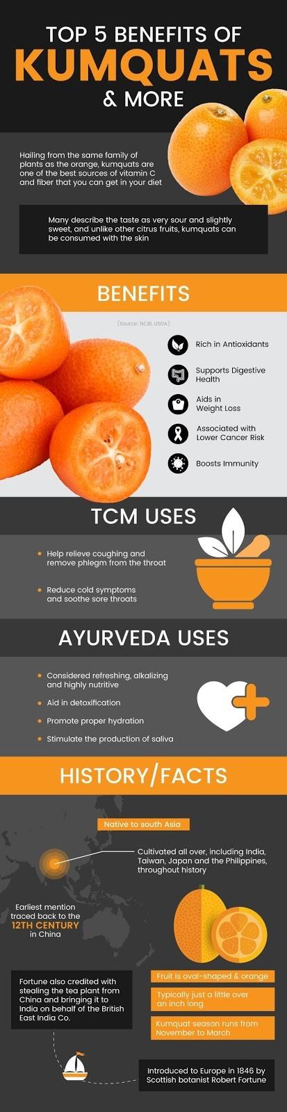 How To Eat A Kumquat, Kumquat Recipes, Kumquat Tree, Kumquats, kumquat