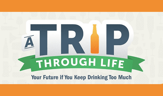 A Trip Through Life: Your Future if You Keep Drinking Too Much Alcohol