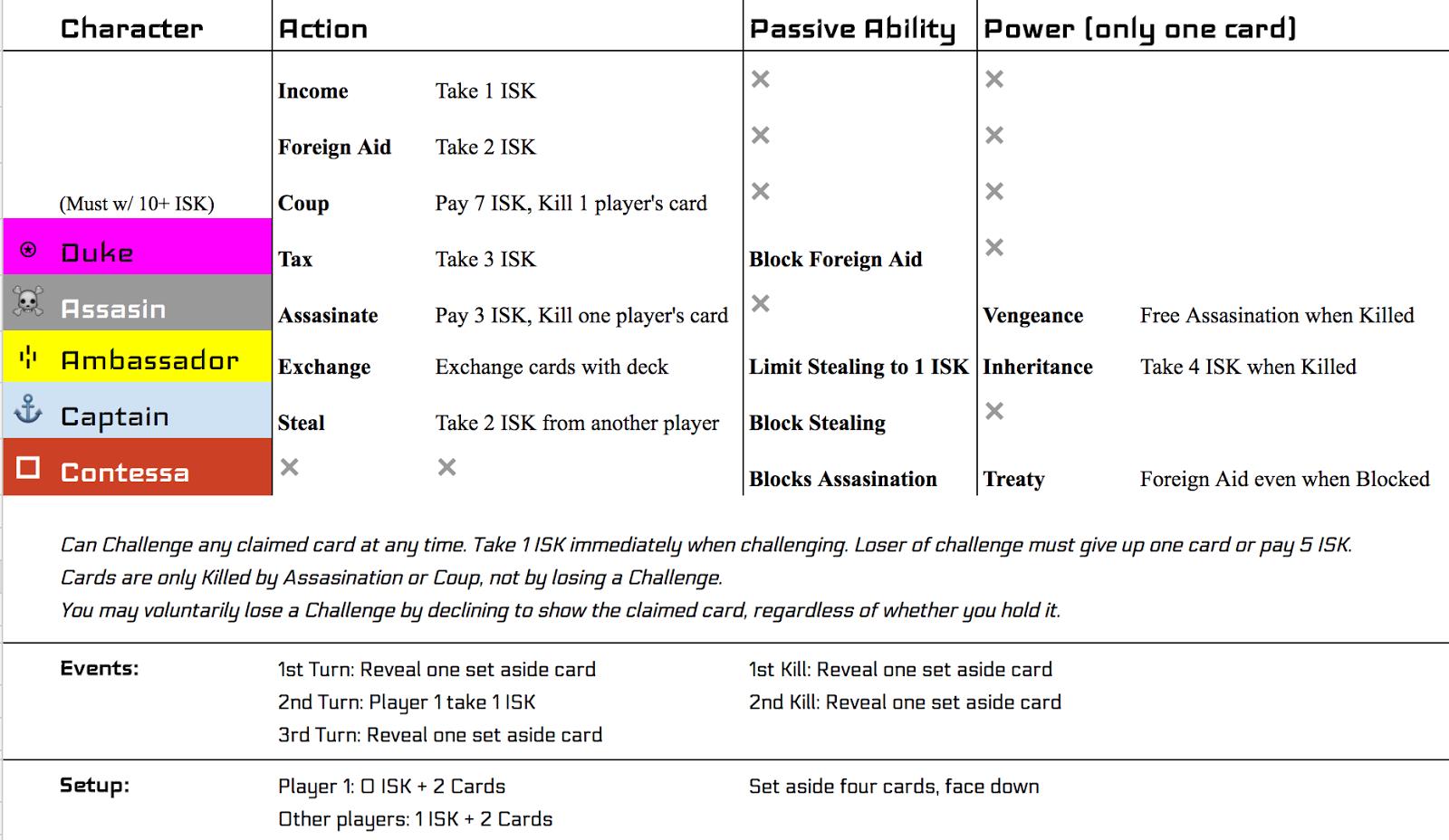 Poker Rules .pdf