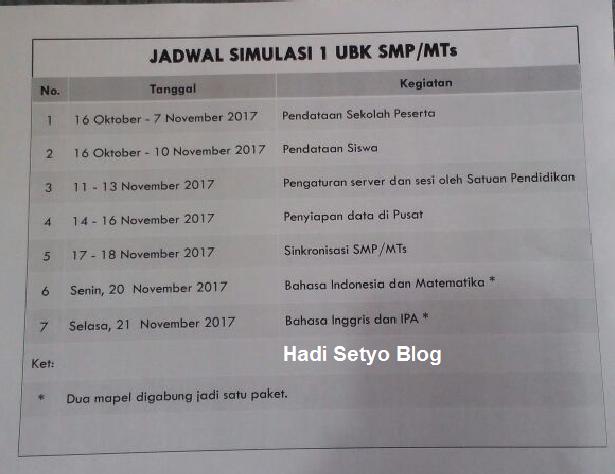 Jadwal Simulasi 1 UNBK  SMP/Mts Tahun 2018 img