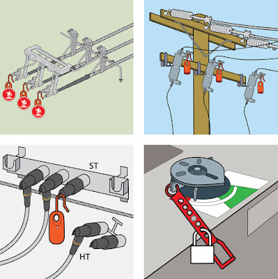 lock, security, instructions, Hydro-quebec, electricity, illustrations, manual, pictograms, patrick, dea,