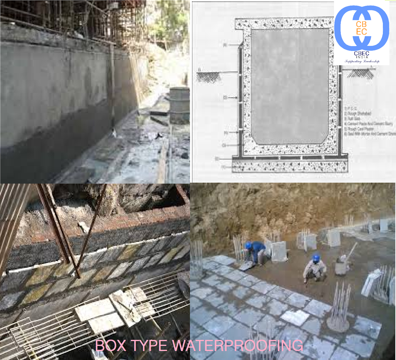 Which Equipments Required For Waterproofing 4 Chemical Use 5 What Is Actual Cost To Contractor