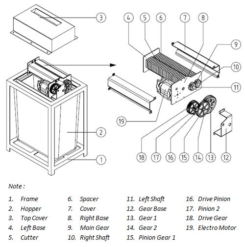 Paper Shredder Machine by Zigzag Cutting System - گروه ... on
