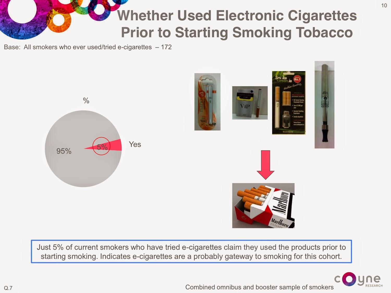 Velvet Glove Iron Fist April 2015 E Cigarette Block Diagram Friday 24