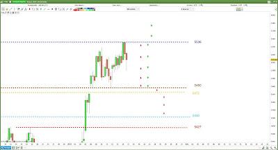 Plan de trade mercredi [16/01/18] #CAC40