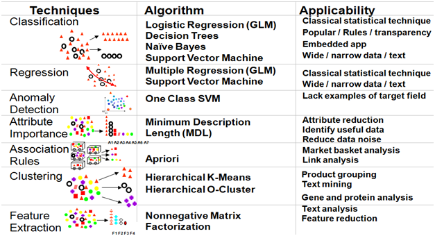 Research paper on data mining 2013 algorithms