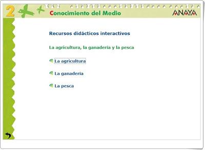 Actividades económicas del Sector Primario Recursos didácticos interactivos Editorial Anaya