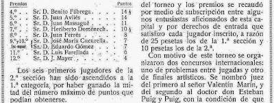 Artículo de José Paluzie y Lucena en la revista Stadium del 30 de Abril de 1914 (1)
