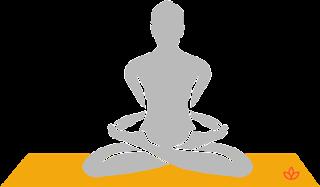 Baddhapadmasana-Method, benefits and important