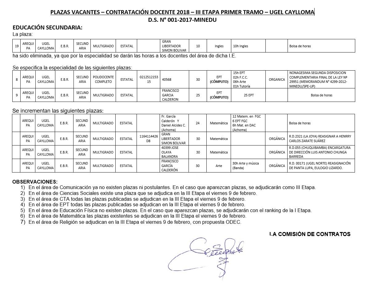 Contrato docente 2016 2018 contrato docente 2018 iii etapa for Convocatoria de docentes 2016