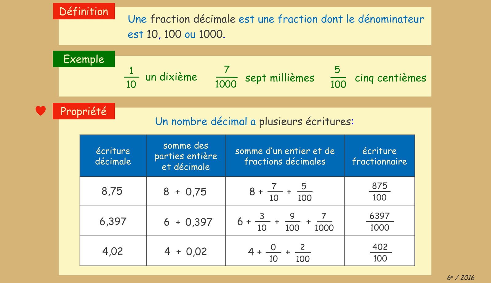 ch 11 12 13 revision Geometry problems with solutions and answers for grade 11 free mathematics tutorials  = 13/15 use trigonometric  high school math (grades 10, 11 and 12).