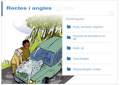 http://www.edu365.cat/primaria/muds/matematiques/recta/index.html