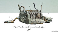 The Internal Combustion Engine (Credit: Jon Berkeley) Click to Enlarge.