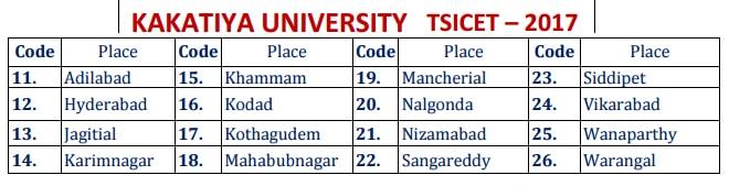 TSICET 2017 Exam Centers