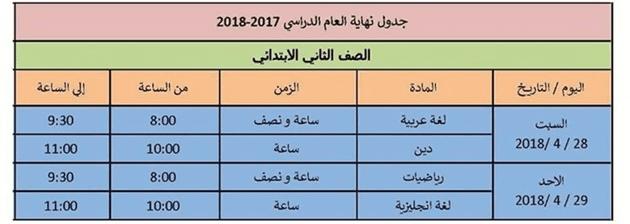 جدول امتحانات الصف الثاني الابتدائي 2018 اخر العام محافظة الاسكندرية
