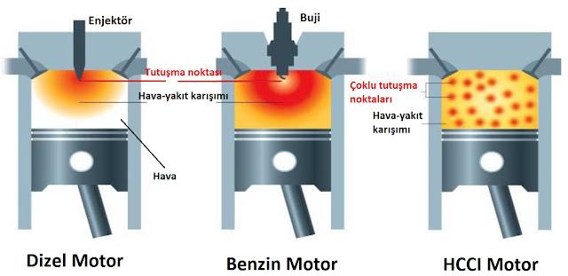 hcci%2Bmotor.jpg