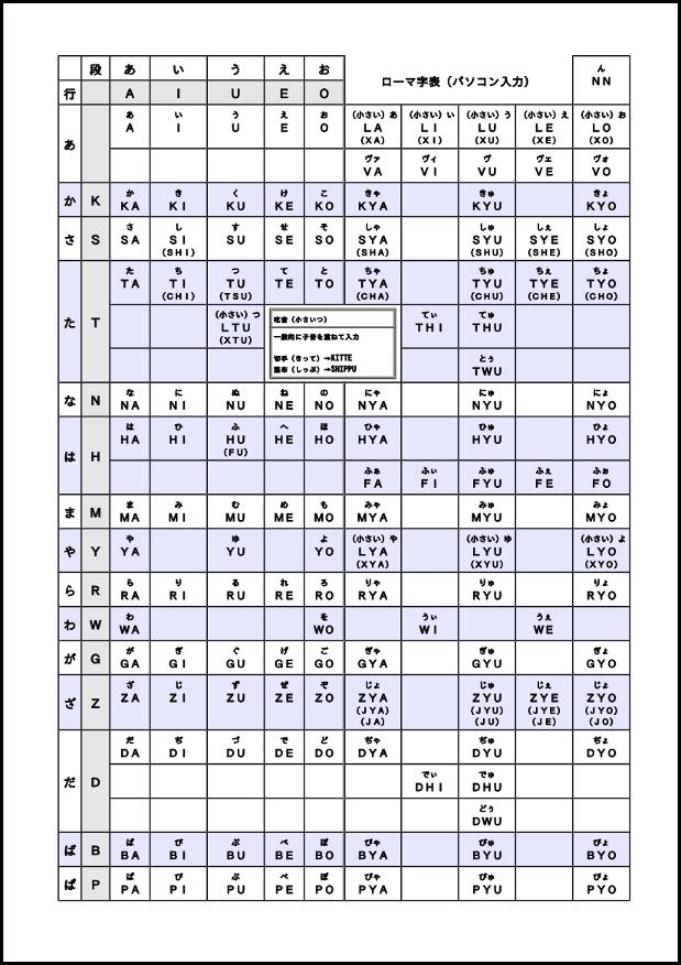 すべての講義 ローマ字表 パソコン : ... ローマ字表(パソコン入力