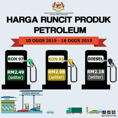 Harga Runcit Produk Petroleum (10 Ogos 2019 - 16 Ogos 2019)