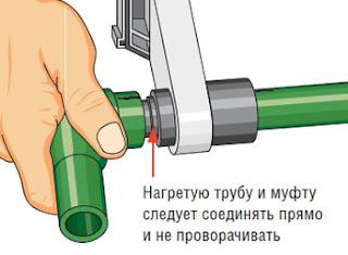 Как соединить трубу и муфту
