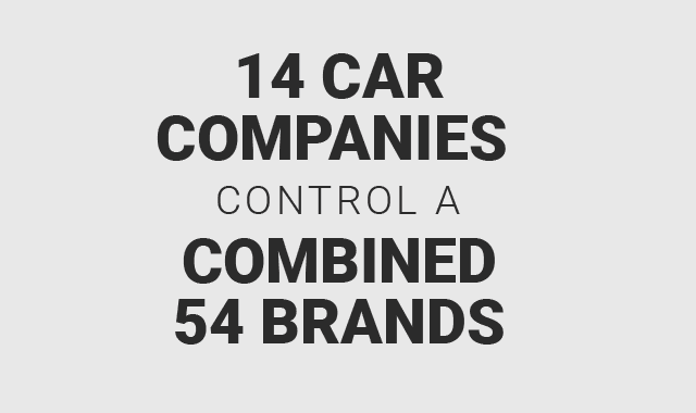 14 Car Companies Control a Combined 54 Brands