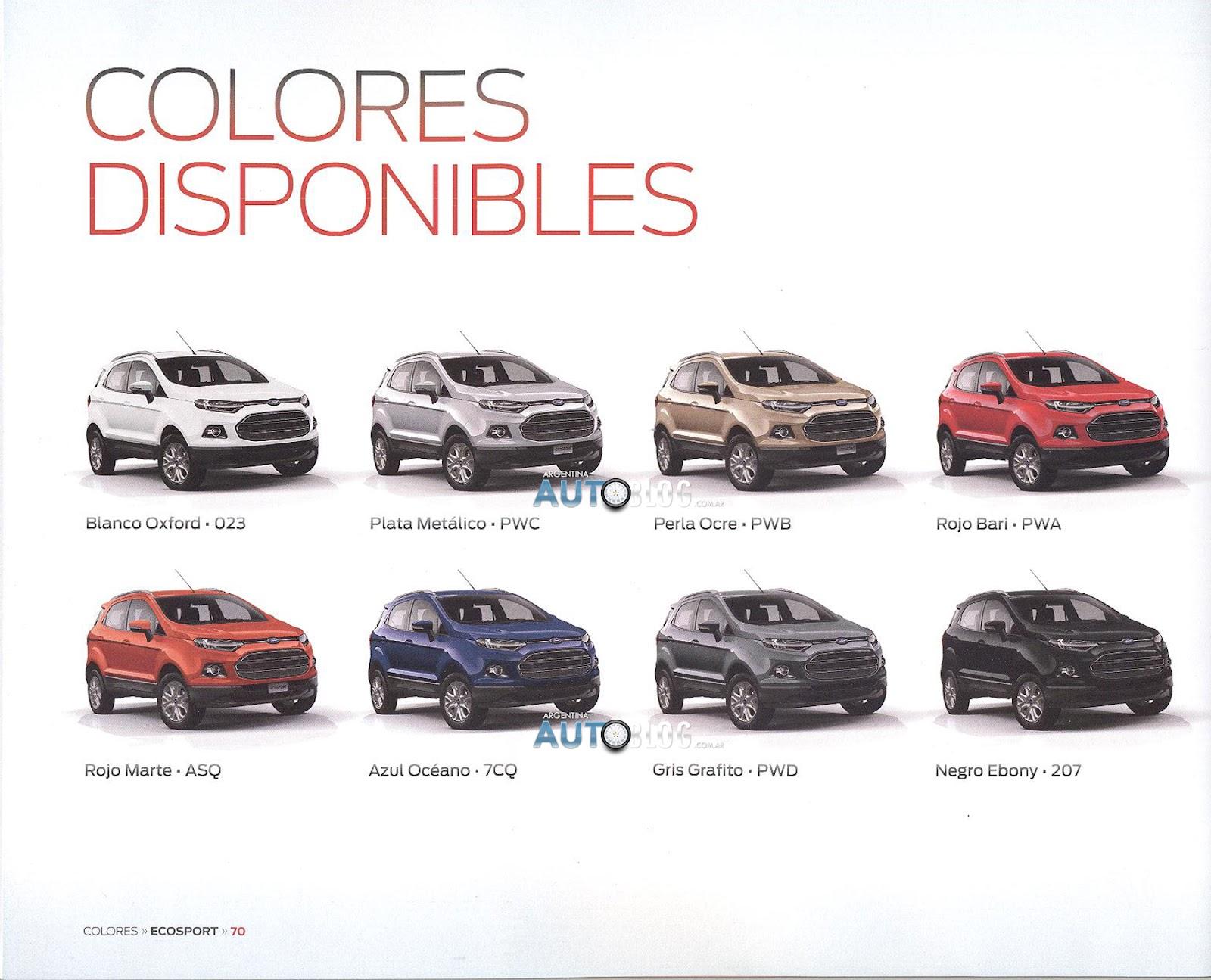 Lanzamiento: Ford EcoSport Kinetic Design 2.0 Duratec ...