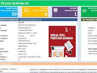 Error Input Nilai Aplikasi Raport K13