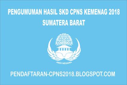 Hasil Skd Cpns Kementerian Agama Sumatera Barat 2021 2022 Sscn Bkn