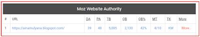 Ternyata Sekarang ini DA PA Blogspot bisa di Cek Menggunakan Websiteseochecker