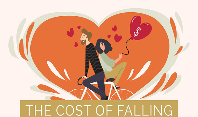The Cost of Falling In and Out of Love: 2019 Edition
