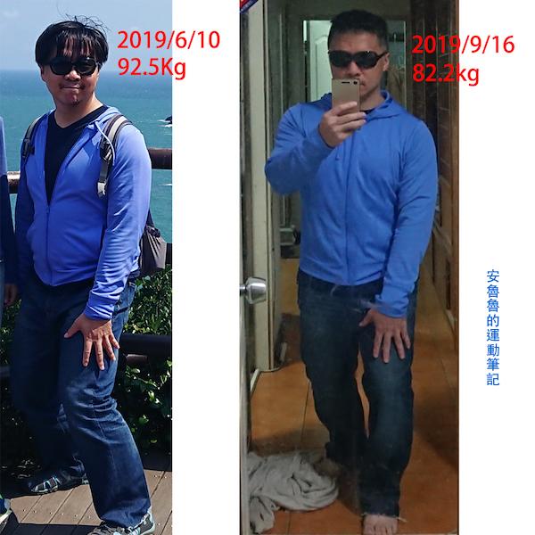 在家增肌減脂心得,如何減肥減脂,在家重量訓練