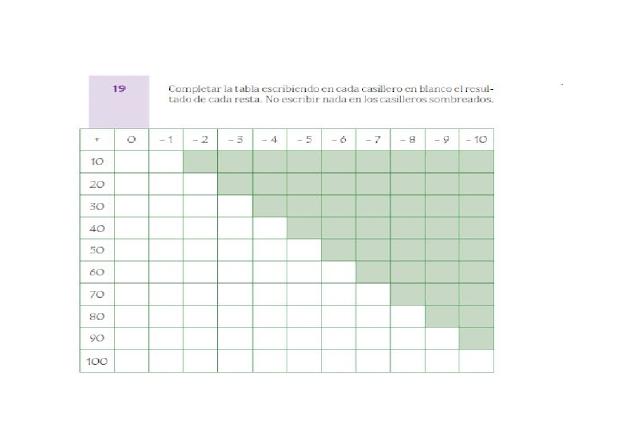 primaria,niños,tablas de multiplicar,actividades,ejercicios