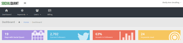 After 19 days with Social Quant my followers grew by 63%.