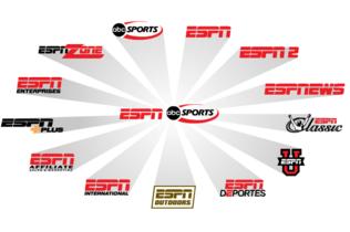 ESPN Caribbean Caribbean - Frequency + Code