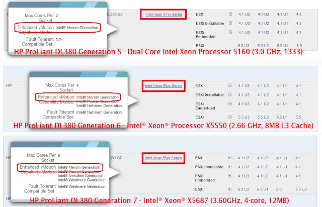 Enhabced vMotion Capability Modes compatibles con tres servidores
