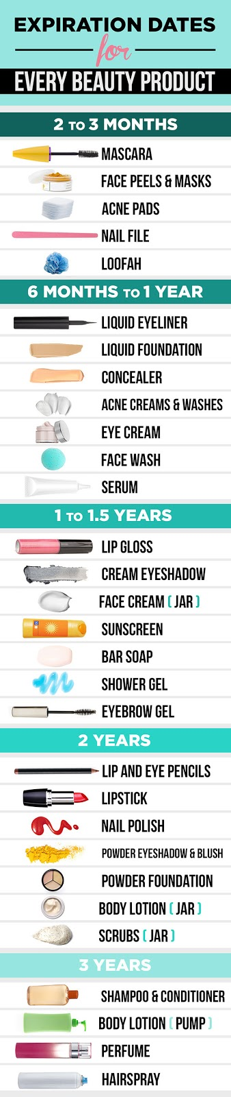 Expiration Dates for every beauty product..