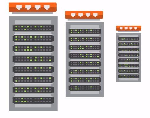 Azure data centers and Regions: How to pick a best azure