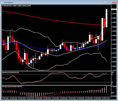 GBP/USD vuelve a probar el nivel 1.3900 después de publicación de IPC