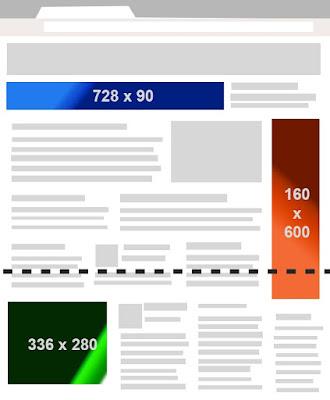 Ads. Size Or uski jagah
