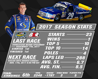 Chase Briscoe To Run Multiple Series In 2018 - #NASCAR